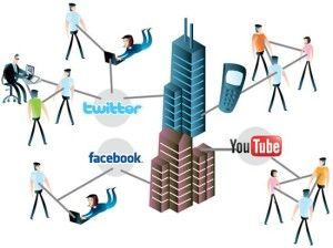 REDES SOCIALES MARKETING EMPRESA